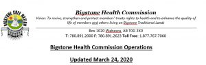 Bigstone Health Commission Operations Updated March 24, 2020